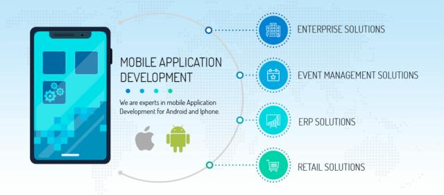 mobile-technologies-thegem-blog-masonry