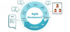 agile-development-1024x469