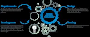 software-development-1024x431