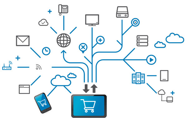 Application-Of-ecommerce