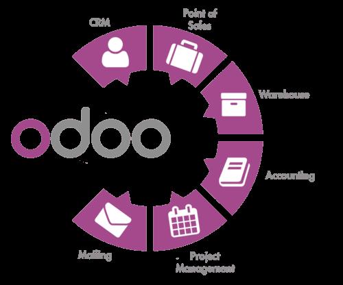odoo-framework